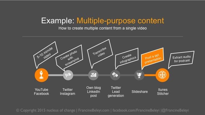 multipurpose content