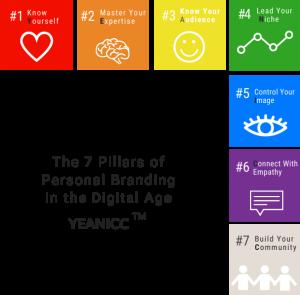 YEANICC 7 Pillars of personal branding
