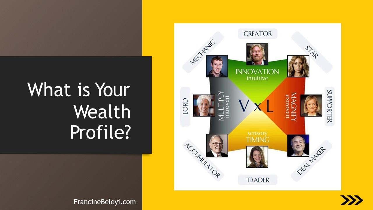 the 8 entrepreneurs profiles